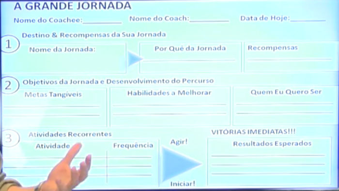 ferramenta coaching grande jornada video explicativo
